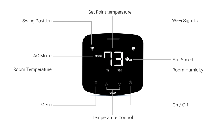 Display Interface and local controls of smart AC controller