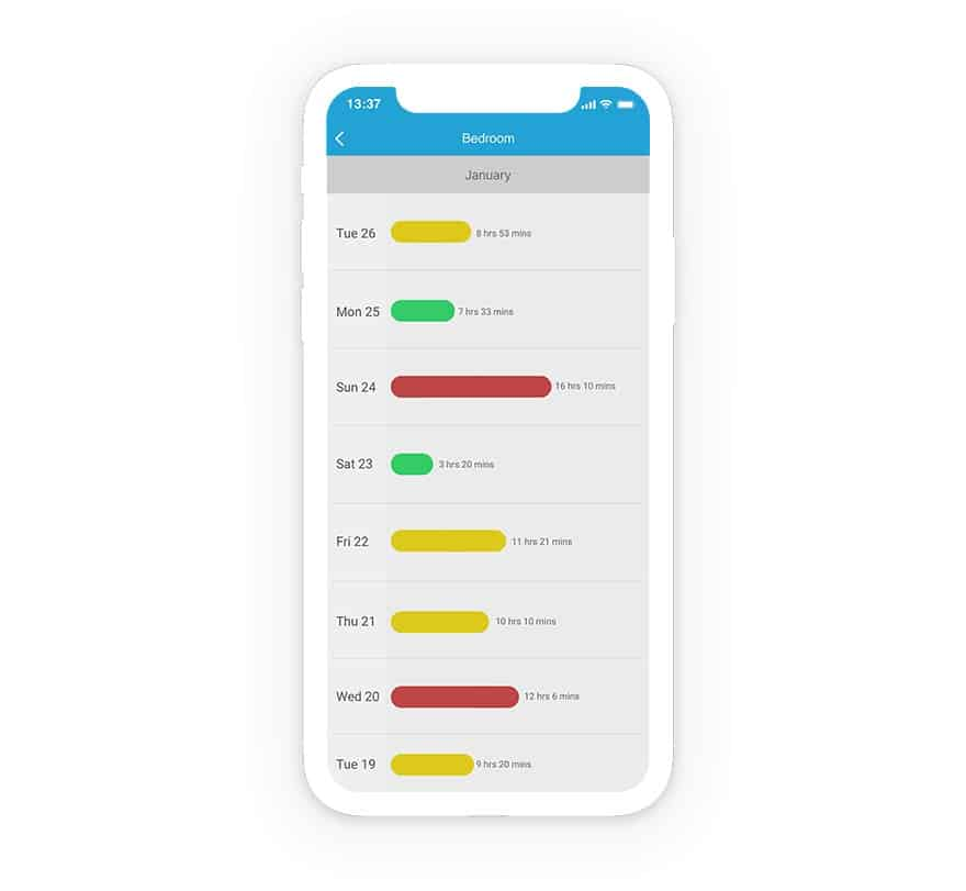 Check the usage history of your air conditioner with Cielo Home app.